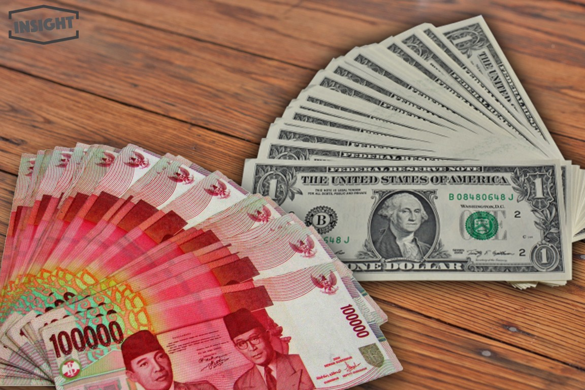 Menelusuri Rekam Jejak Rupiah Yang Mencapai 14.000 Terhadap Dolar.