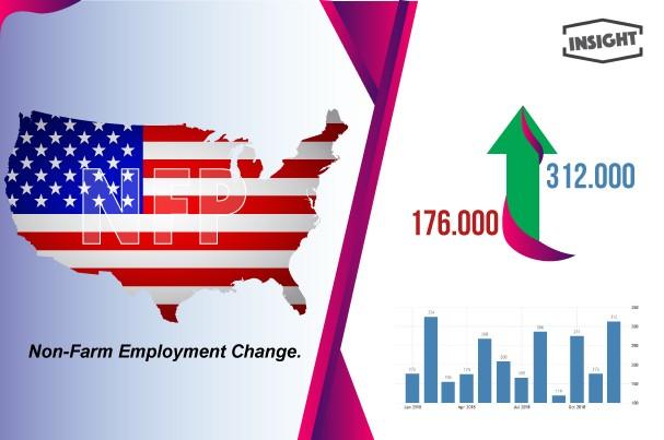 Mengapa Non-Farm Employment Change Harus Diperhatikan?