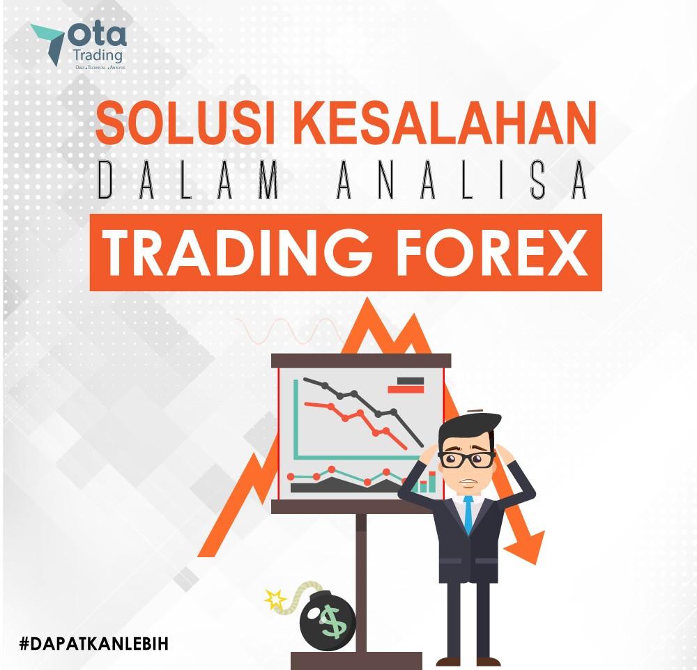 Kesalahan analisa trading